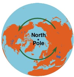 North Pole - does toilet water spin the opposite direction?